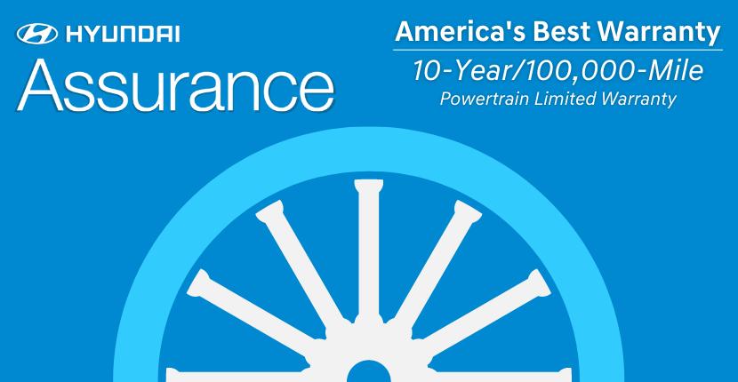 America's Best Warranty